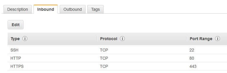 Enable ssl traffice on amazon ec2